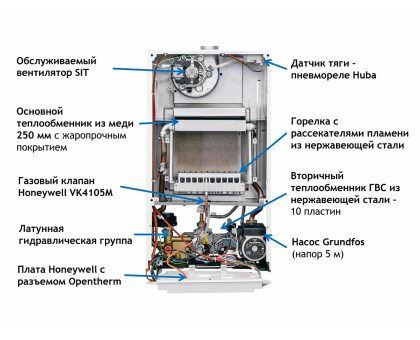 Котел газовый настенный Baxi Eco Nova 18 F