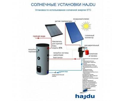 Водонагреватель HAJDU STA 200 C