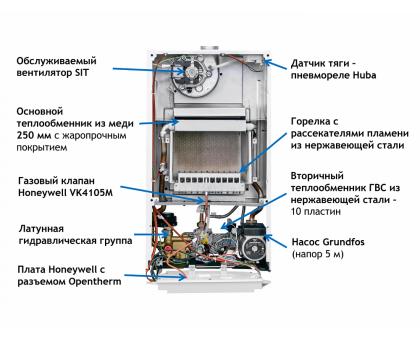 Котел газовый настенный Baxi Eco Nova 10 F